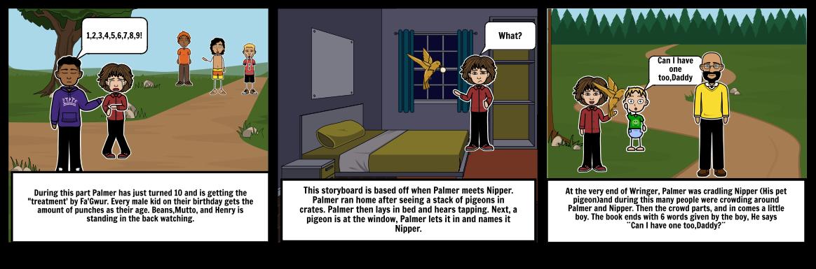 Wringer Storyboard-Landon Bleacher