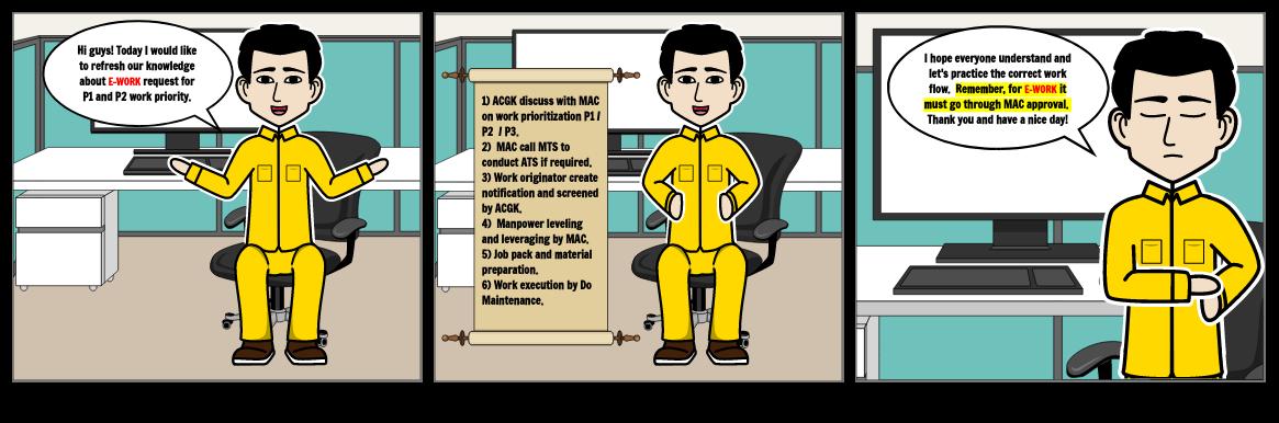 E-WORK REQUEST