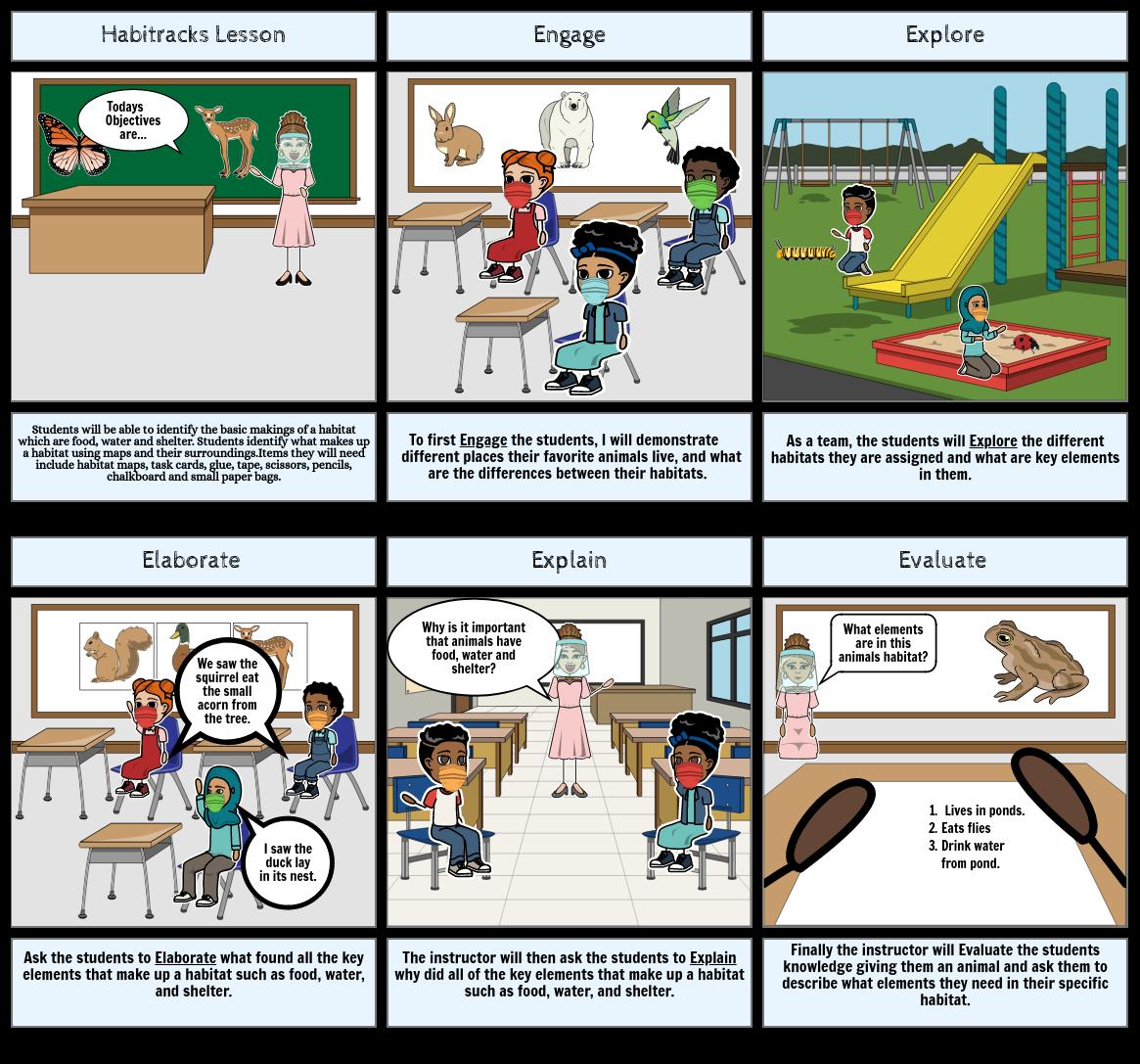 Habitracks Storyboard