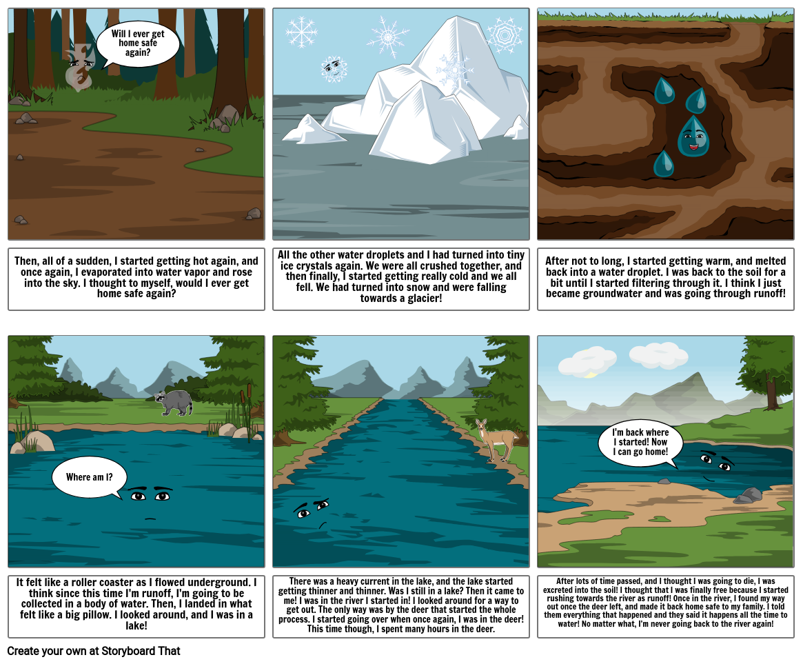 Water Cycle Comic Strip - Part 2