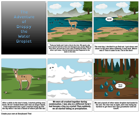 Water Cycle Comic Strip