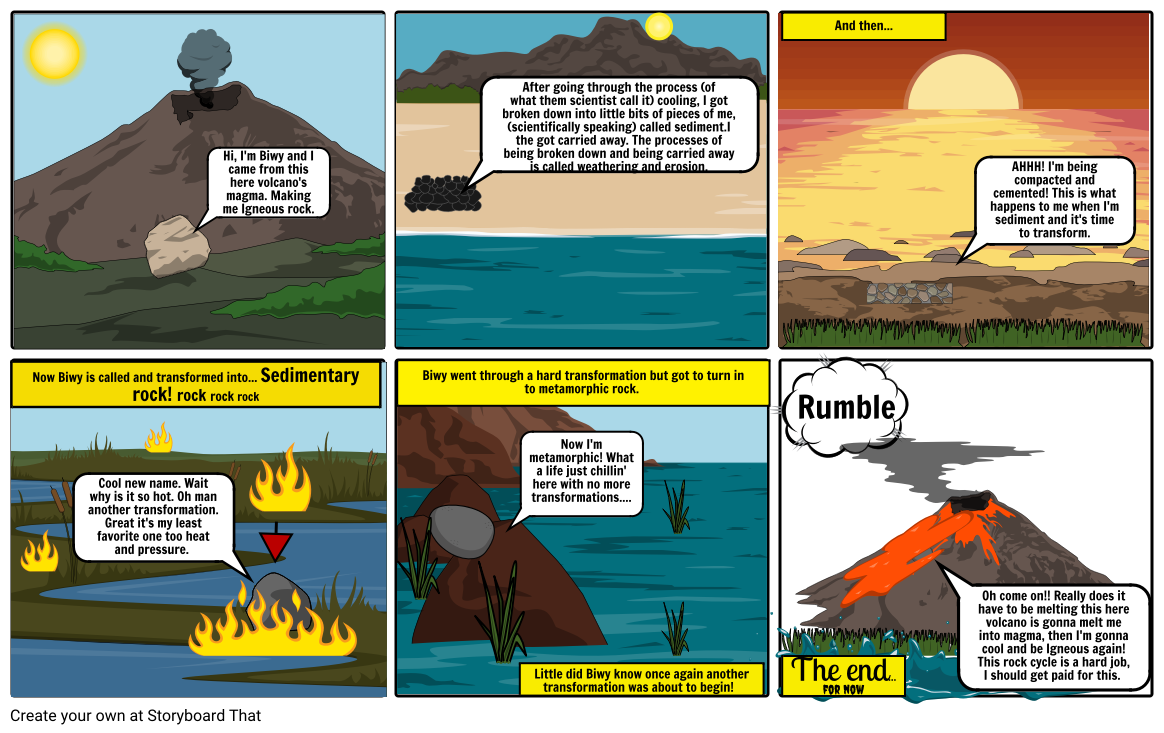 The rock cycle