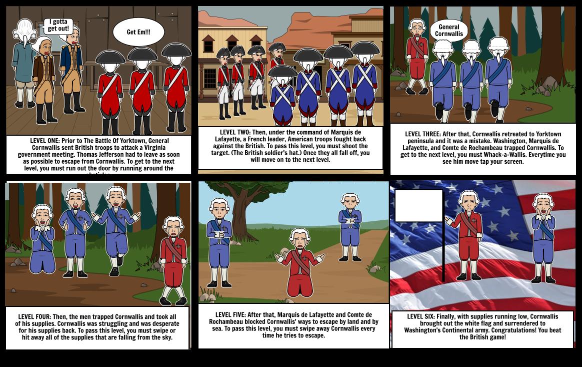 Battle of Yorktown Video Game