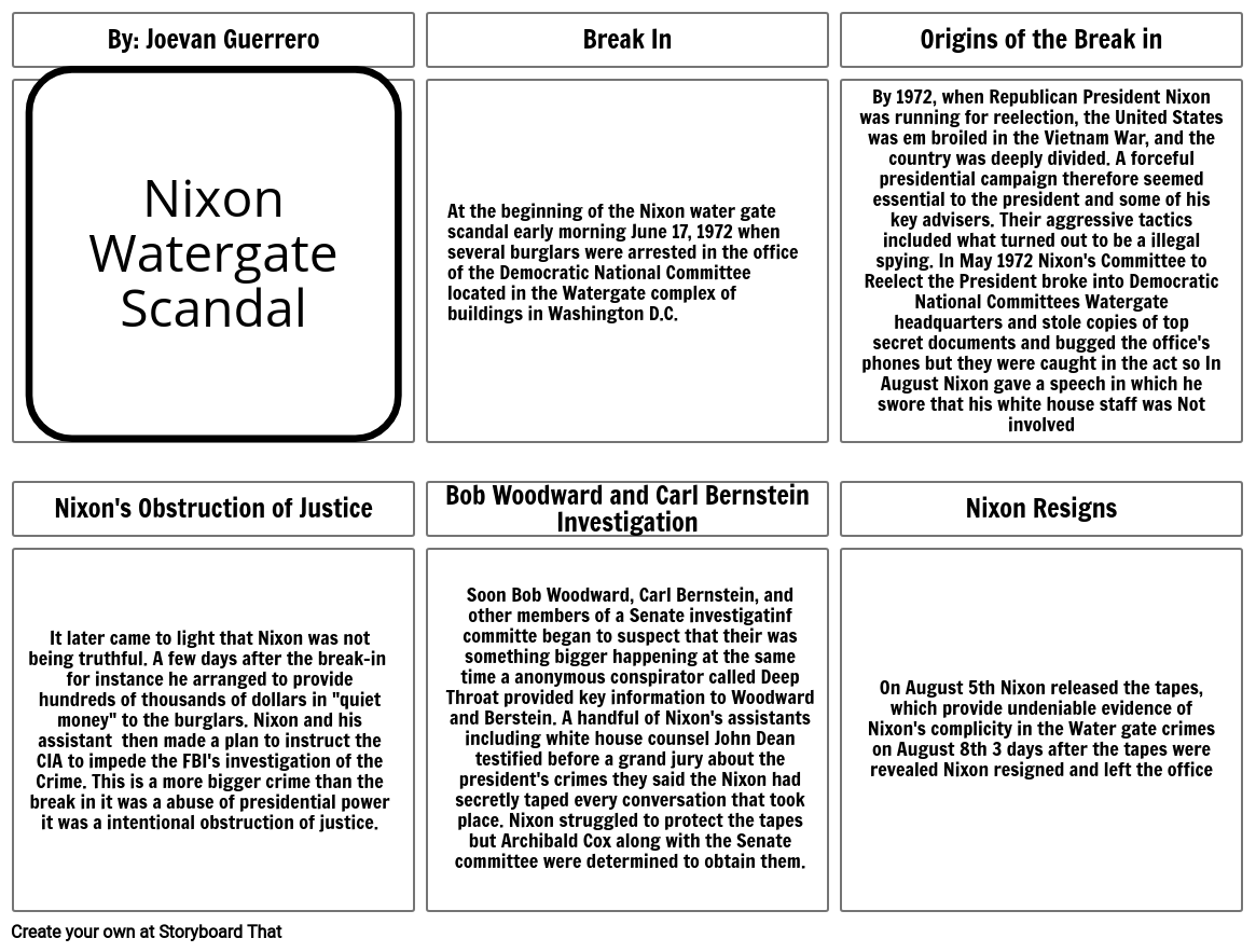 Nixon Watergate Scandal