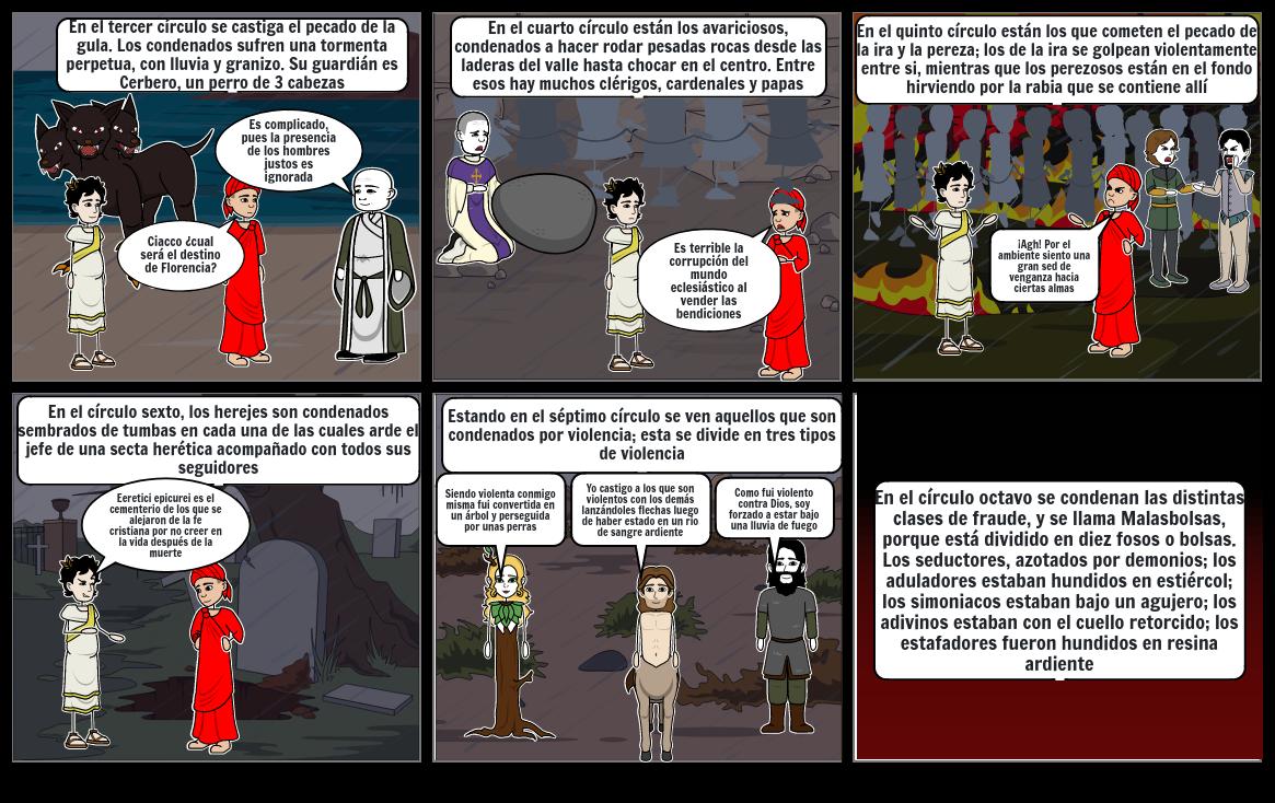 STORYBOARD DIVINA COMEDIA (INFIERNO) By Karol Bernal