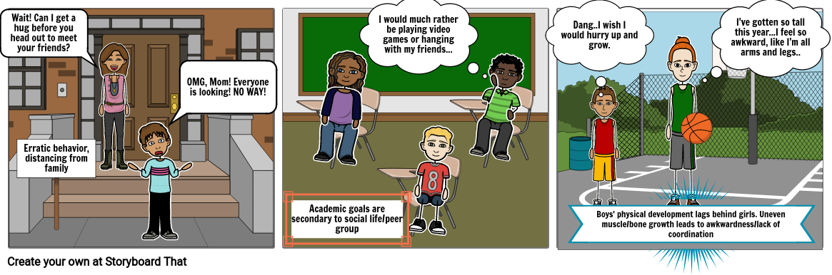 Characteristics of Middle School Students