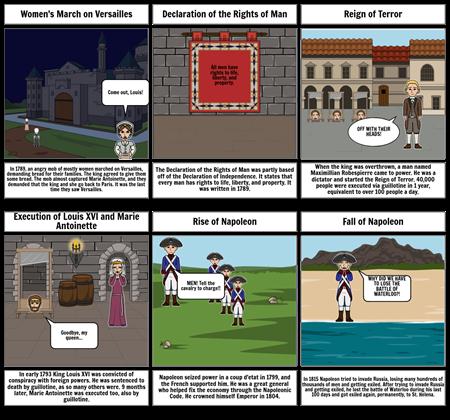 French Revolution Part 2
