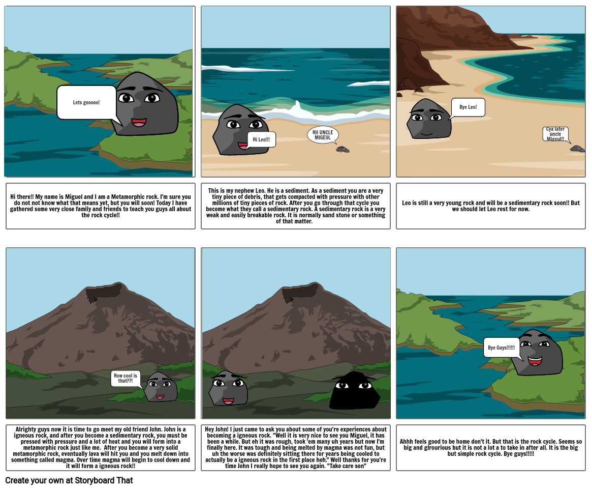 The Big but Simple Rock Cycle!!!