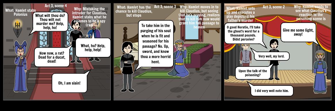 Hamlet Act 3 Kindig