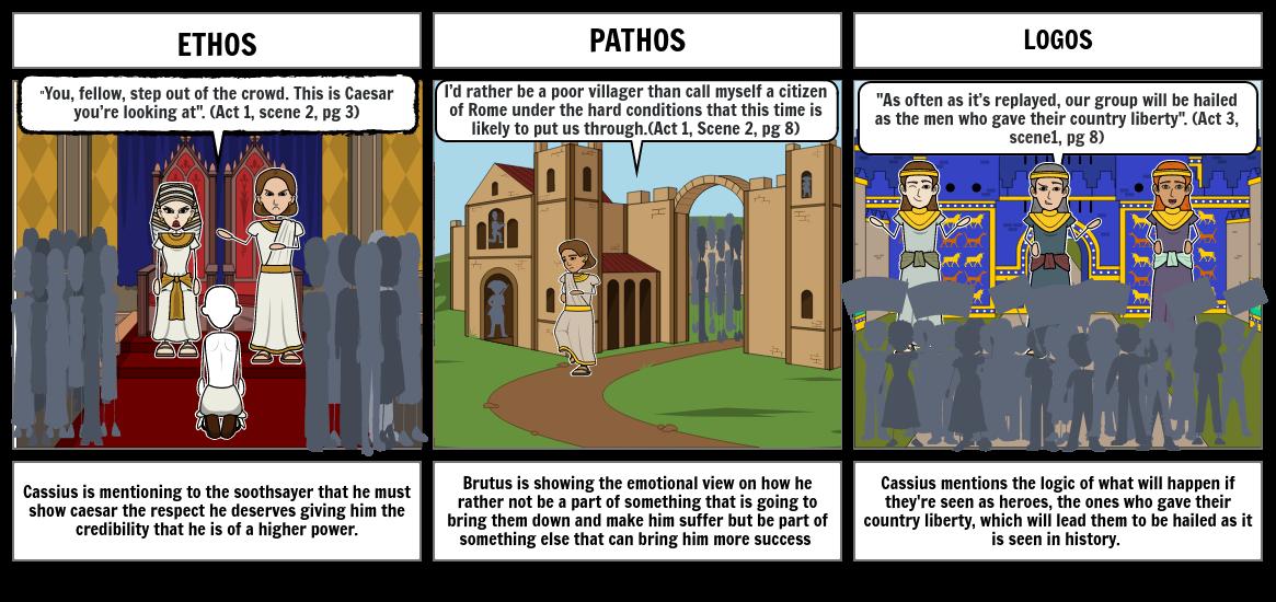 PATHOS LOGOS AND ETHOS
