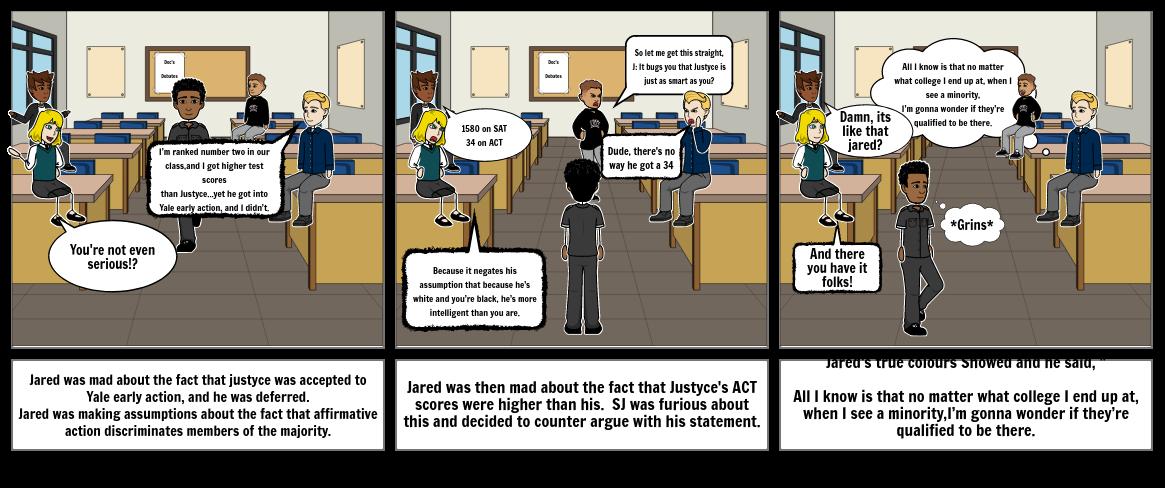 Dear Martin - StoryBoard Activity (Chapter 7)