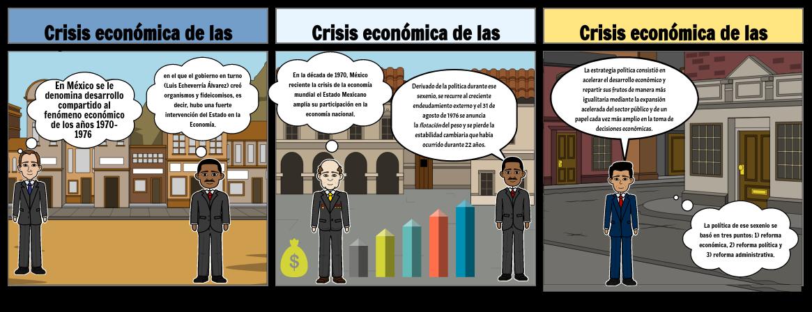 Crisis económica de las décadas de 1970 y 1980