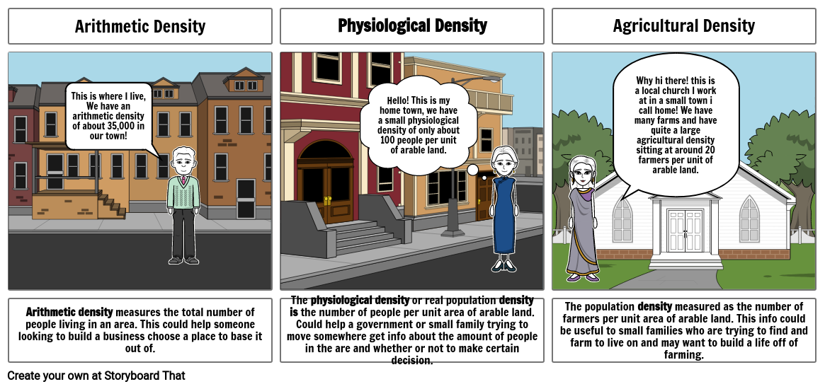 Population Density Storyboard.