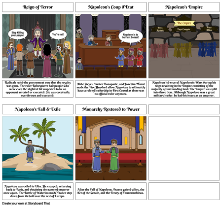 The French Revolution Storyboard