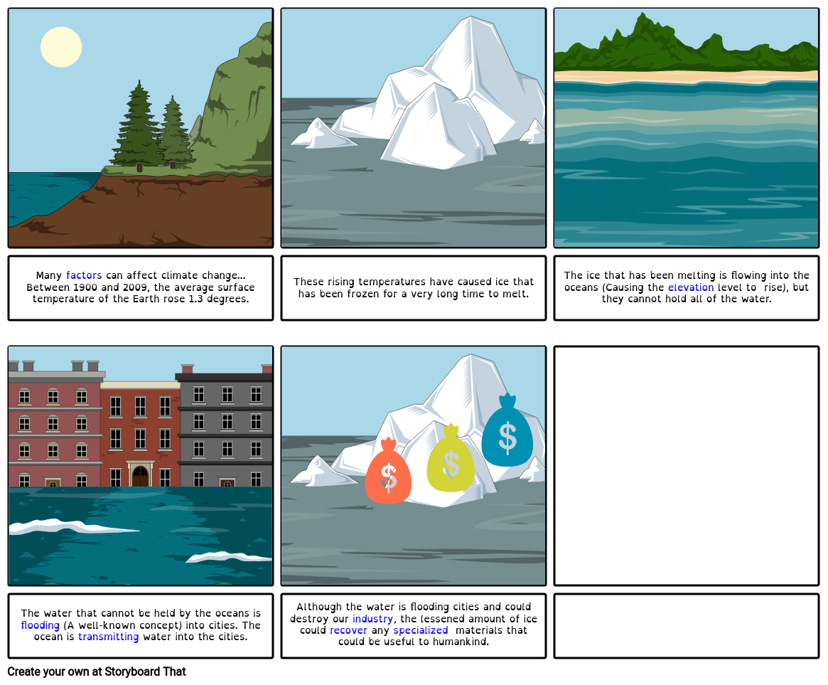 Climate Change Comic Strip
