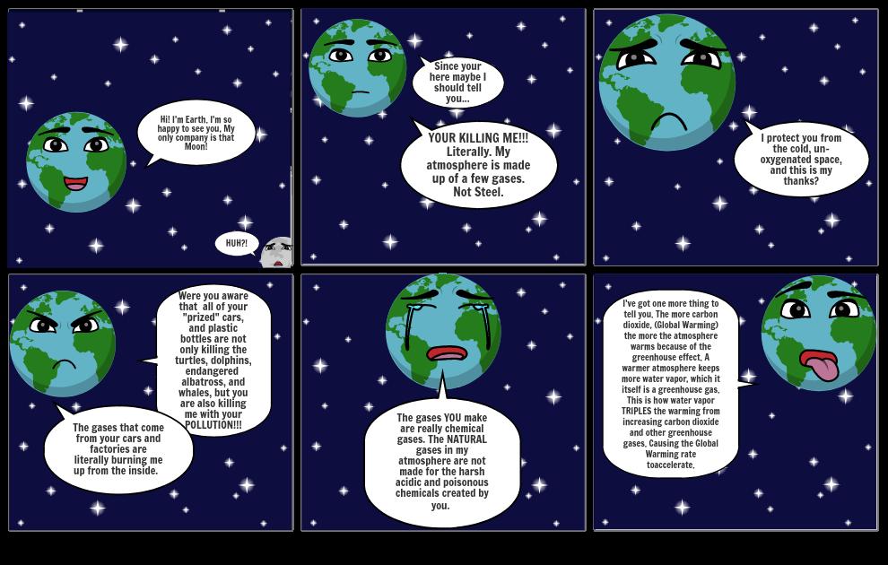 Global warming earth