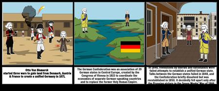 german unifitioncation
