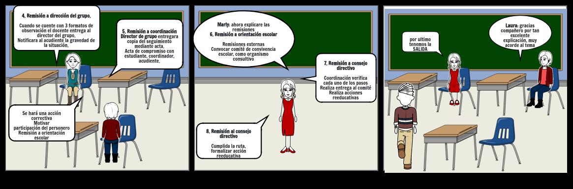 Ruta interna de atención integral para la convivencia escolar