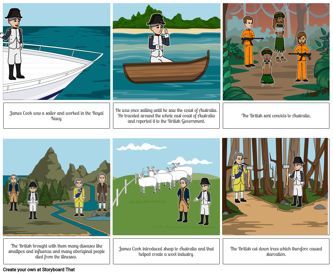 History Captain Cook