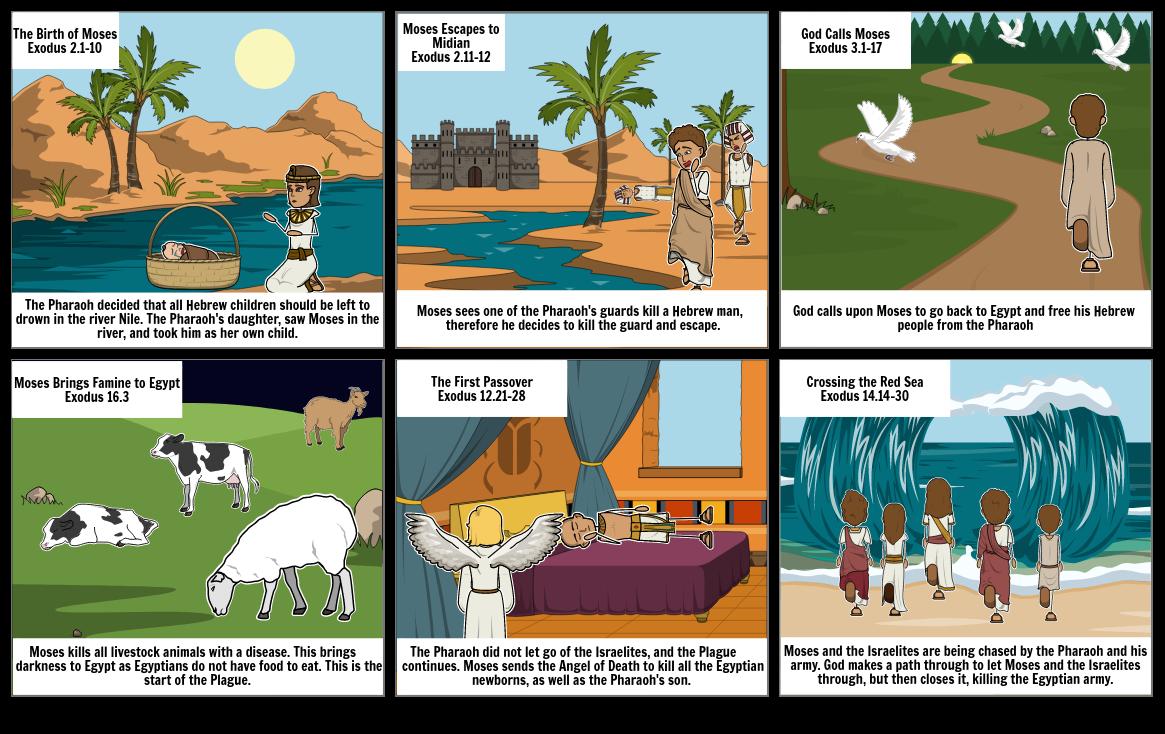Exodus Assignment