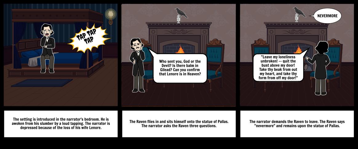 Edgar Allan Poe, The Raven -Mrs. Day -Brandt Thompson
