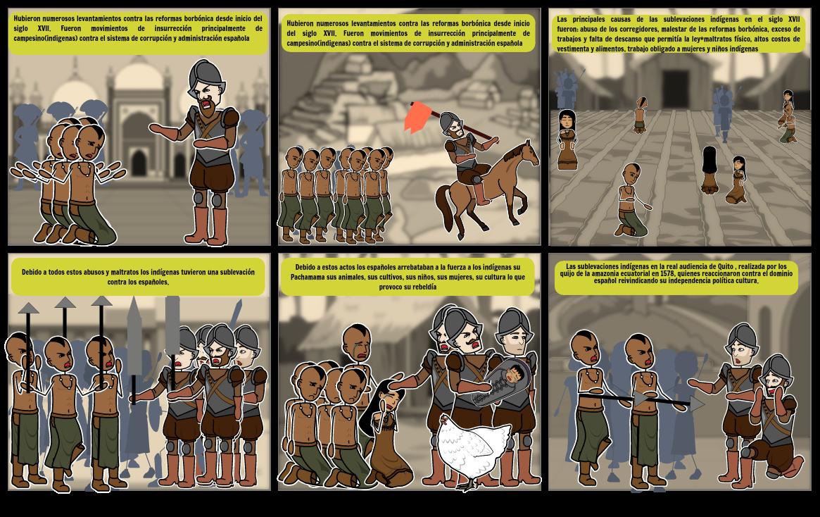 Sublevaciones Indígenas (Oliver Calderón 3 BGU A)