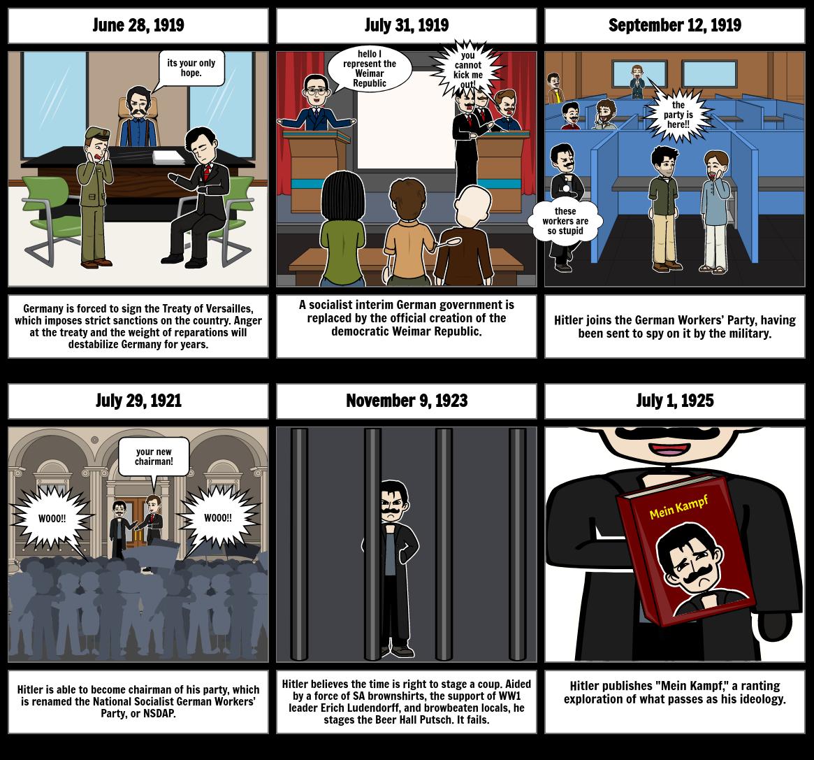 Hitler's Rise to Power  Comic Strip