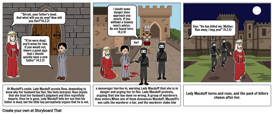 Macbeth Act 4, Scene 2