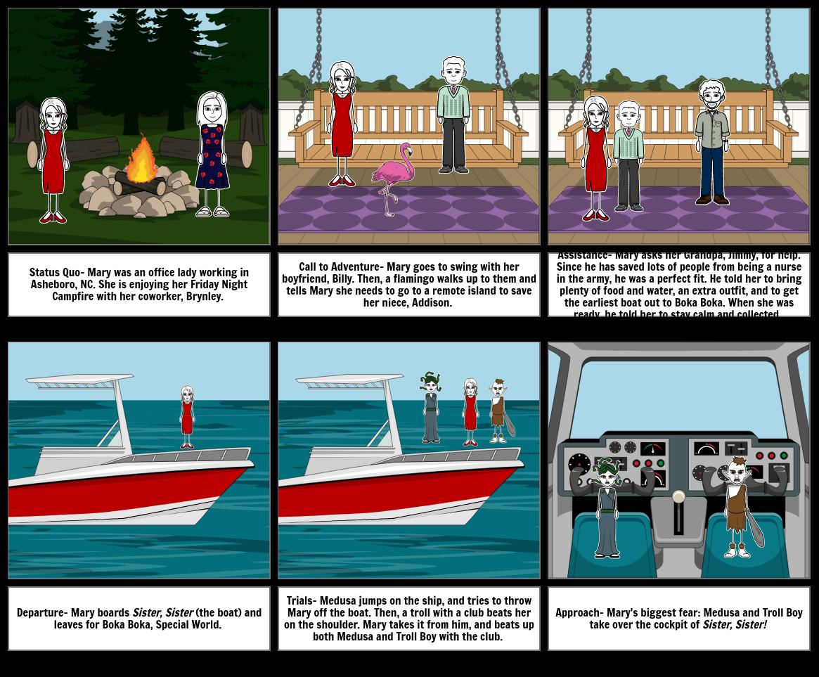 Mary's Storyboard
