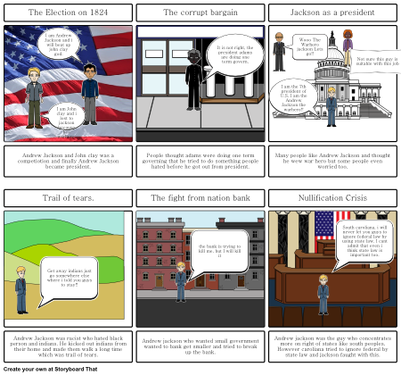 History project 2