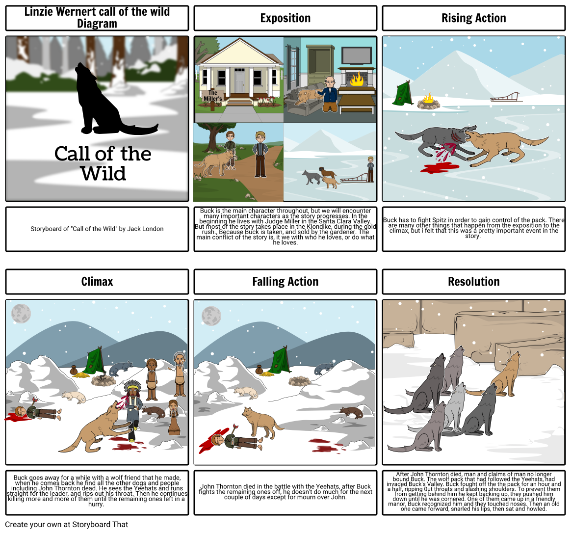 Linzie's Call of the Wild storyboard