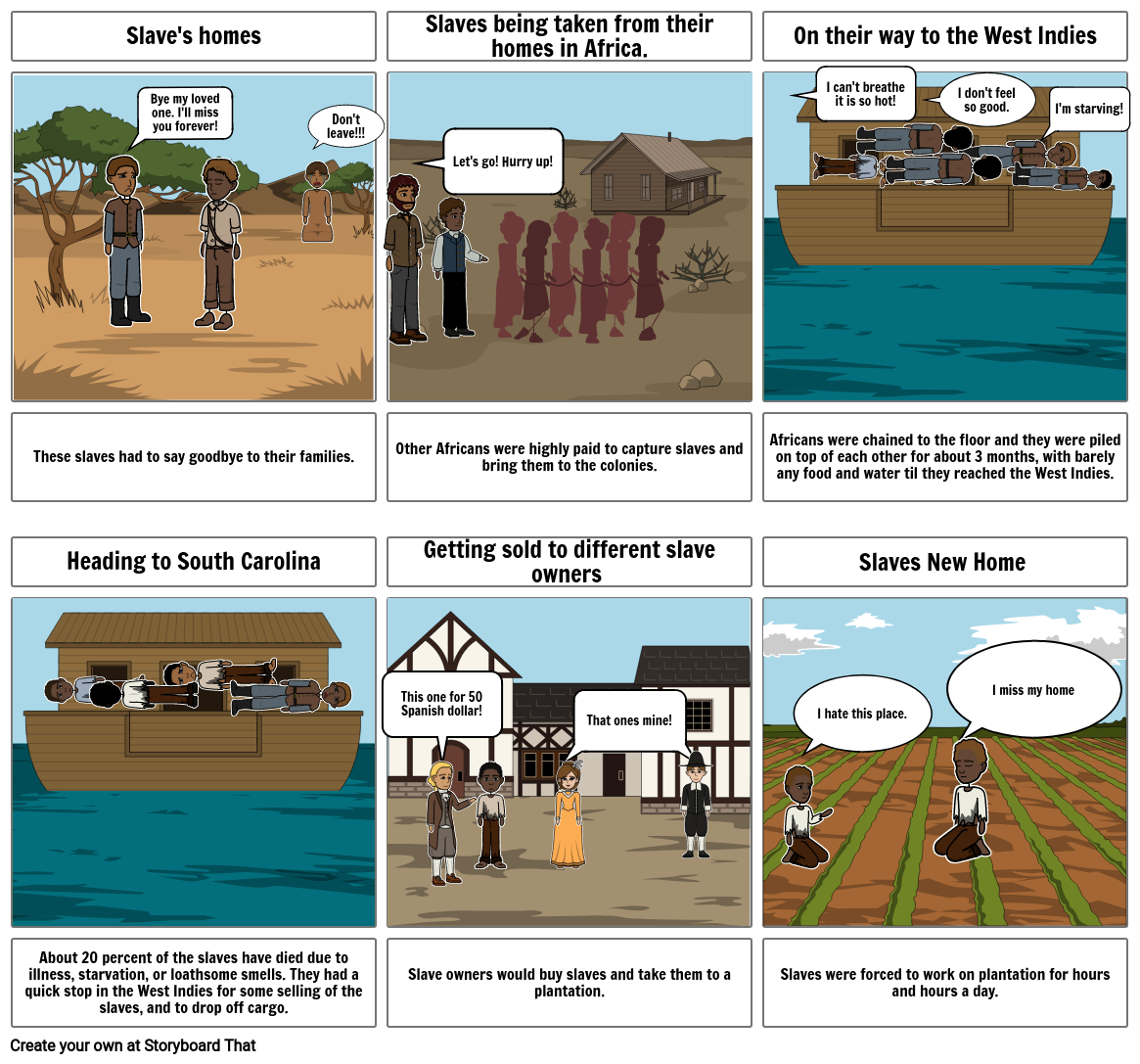 Slave Trade and the Middle Passage