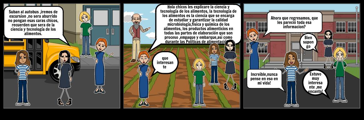 Ciencia y Tecnologia de los alimentos.