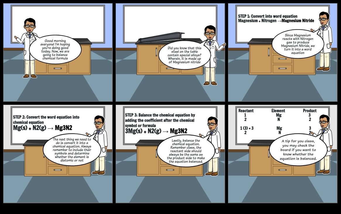 Nodado_Chemical Equation Comic Strip