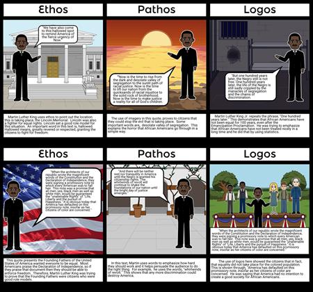 Martin Luther King Jr Ethos Pathos Logos