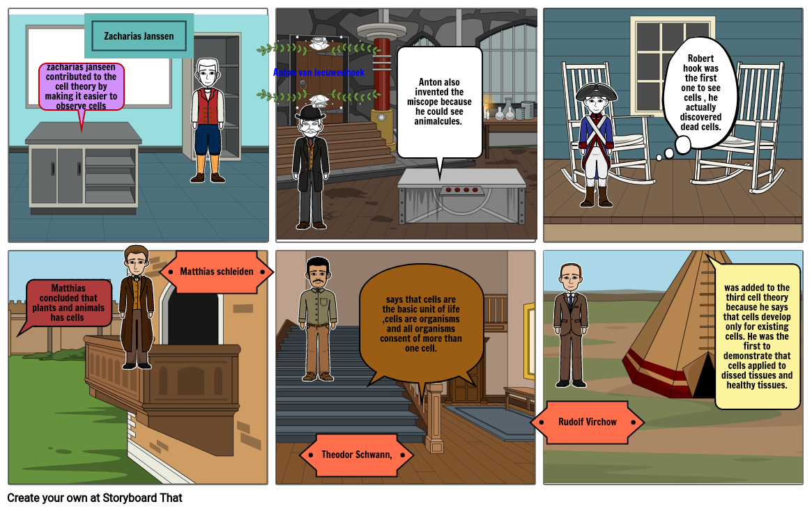 Cell theory storyboard by Tra'Daysha Jones