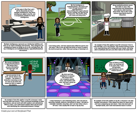 Multiple Intelligences Comic: Riya Paul