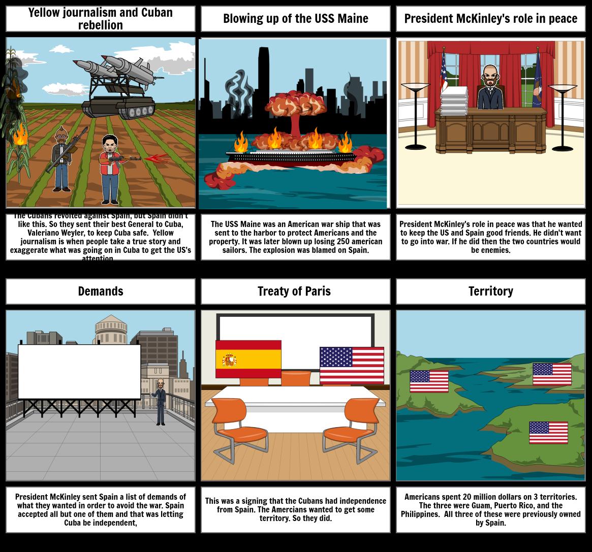 American Spanish war