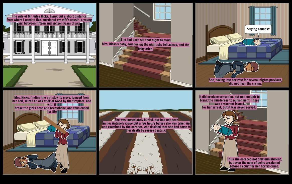 Fredrick Douglass Chapter 4