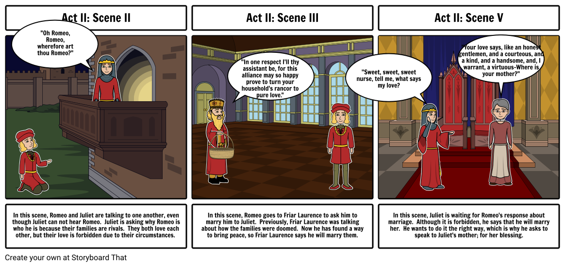 Rising action in Act 2 of Romeo and Juliet