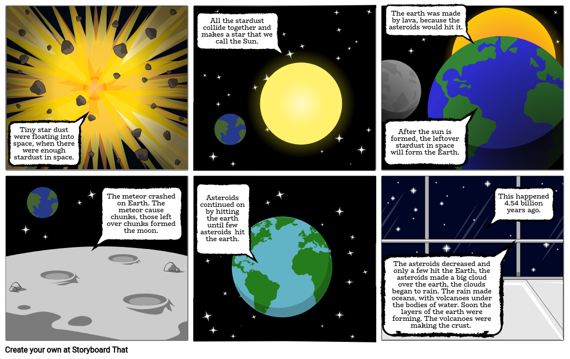 How earth was formed?