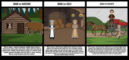 Lyddie Conflict Comic by: Jalin, Gabby, Deeksha