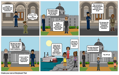 Cuban Timeline Comic
