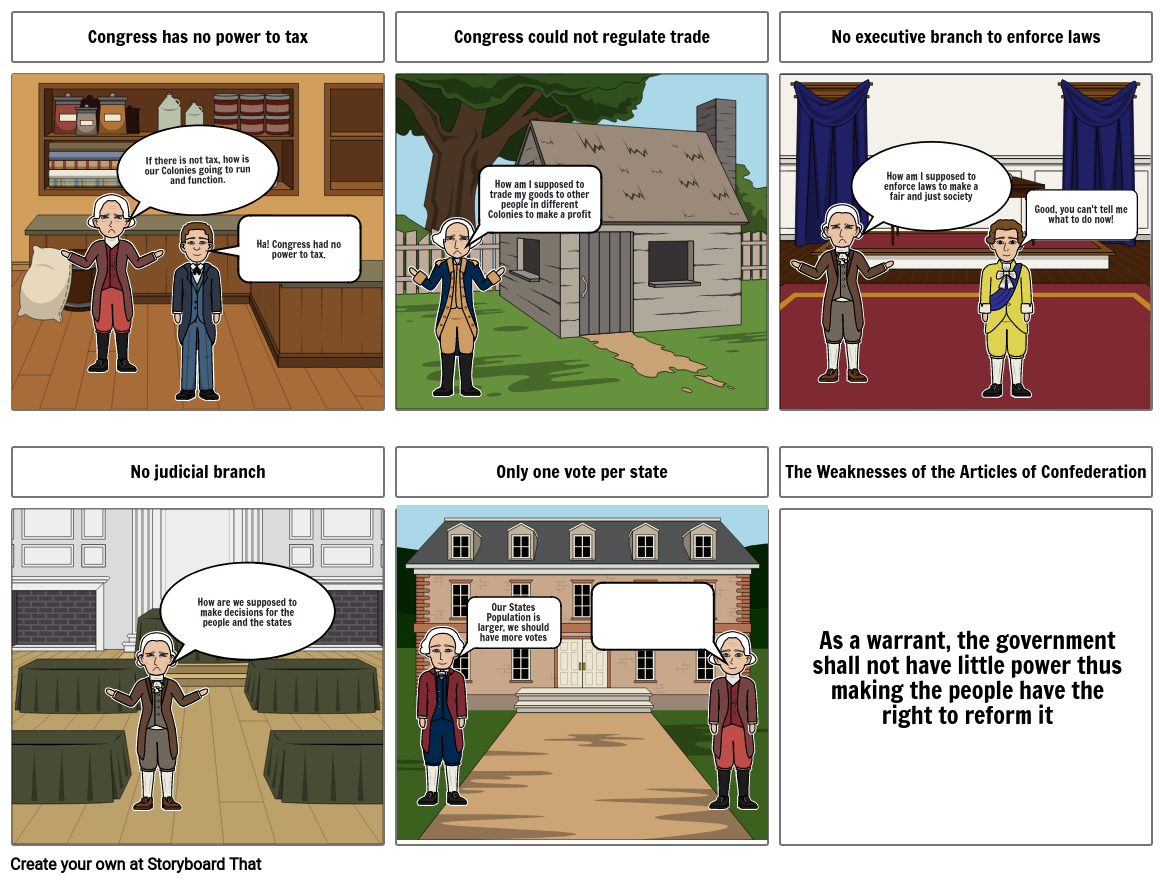 Weaknesses of The Articles of Confederation