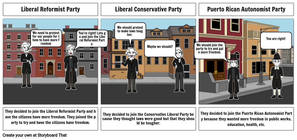 The Political Parties