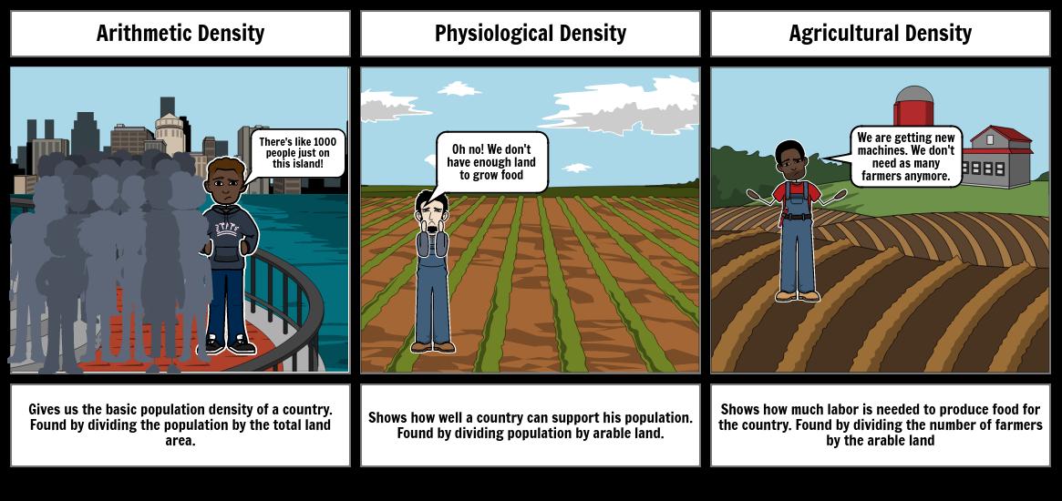 Storyboard Density