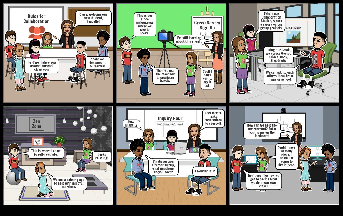 Technological Constructivist Classroom