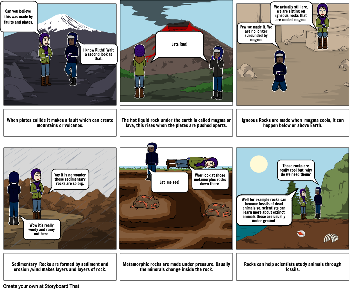 Rock Cycle Facts