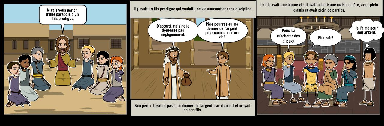 Religion - Parabole (Le Fils Prodigue)