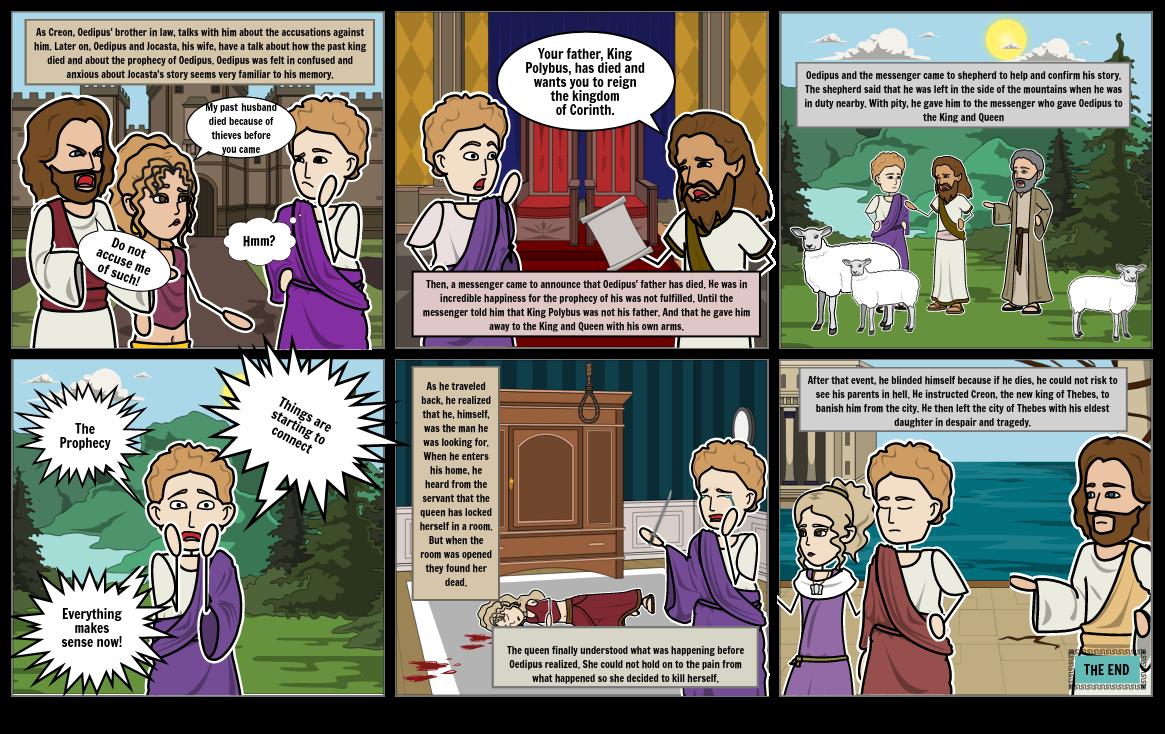 Oedipus the King – ERYL DELA CRUZ